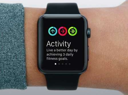 Apple Watch Activities