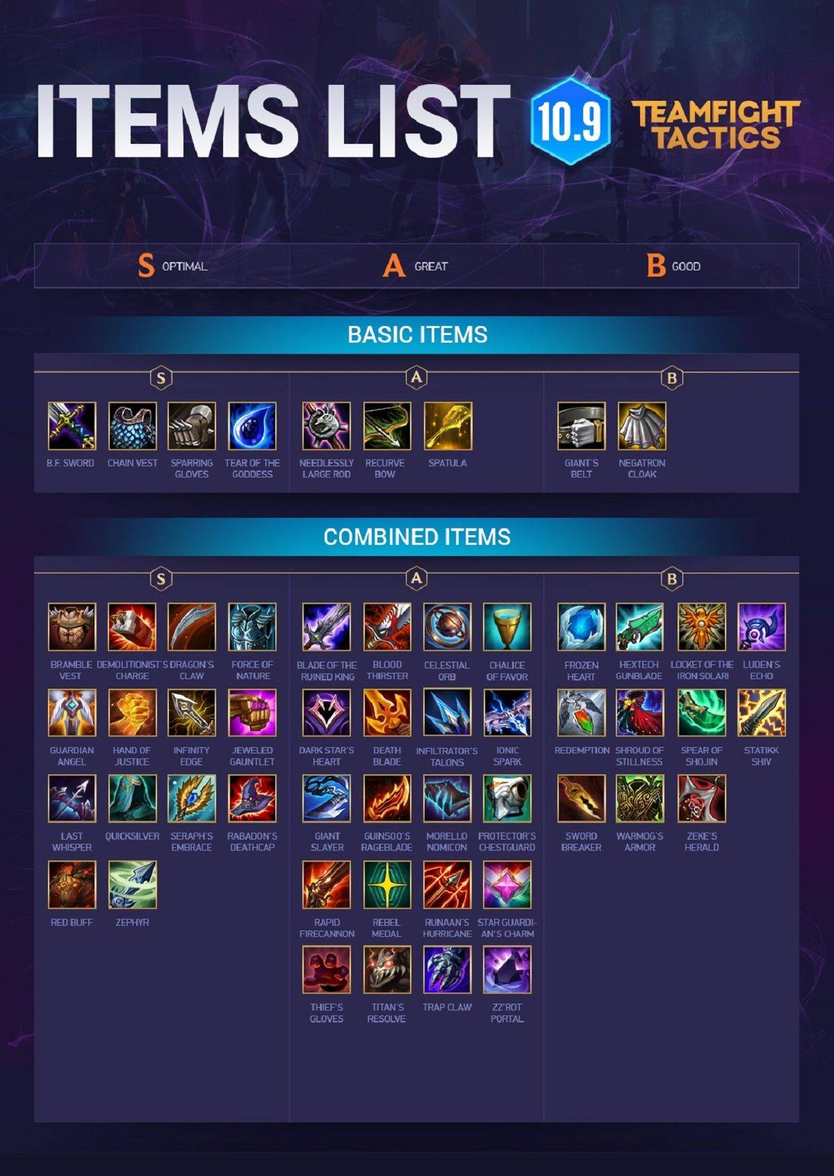 Objects in Teamfight Tactics