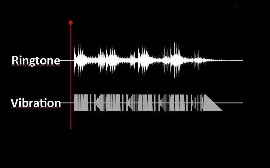 Synchronized Vibrations